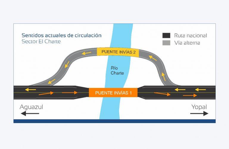 Restricción vehicular en los puentes sobre el río Charte  por mantenimiento preventivo
